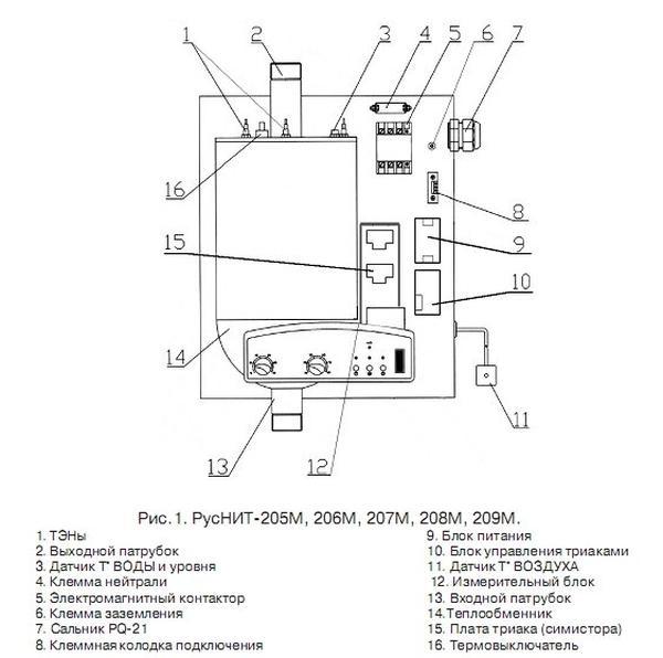 Общая схема котлов Руснит