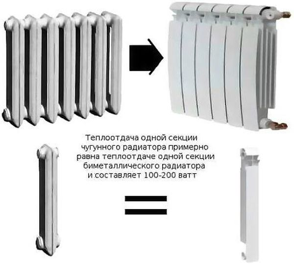 sekcii-radiatorov