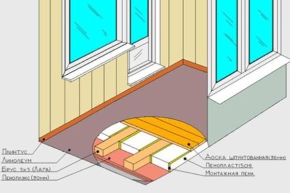 Uteplenie-pola-na-balkone