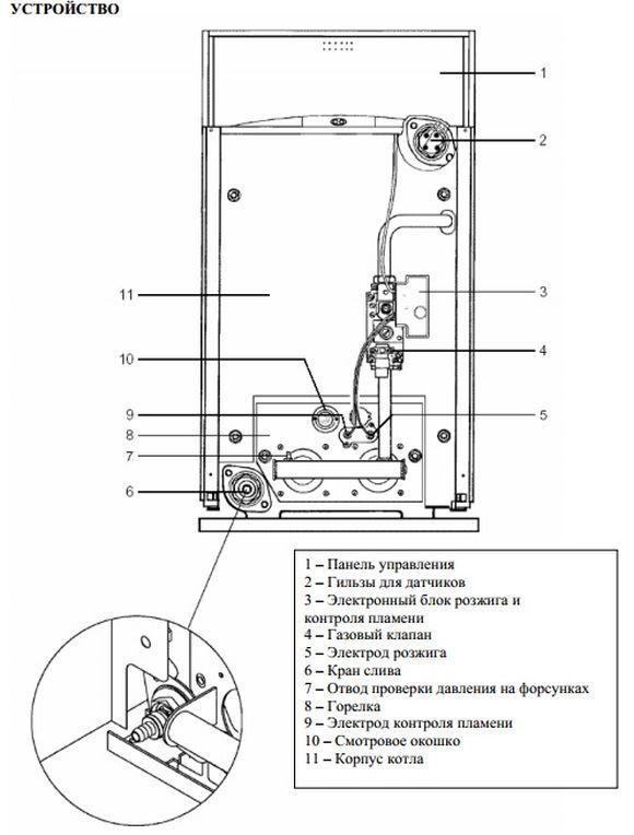 Схема котла серии G