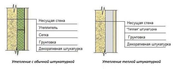 teplaya_shtukaturka
