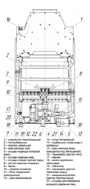 Как самому заменить теплообменник газовой колонки нева жидкостно-масляные теплообменники