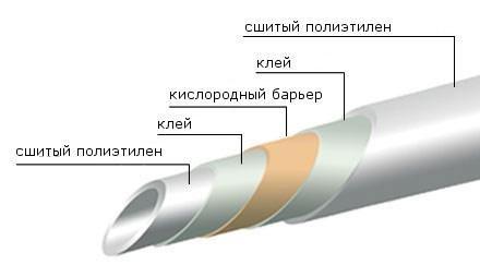 montazh