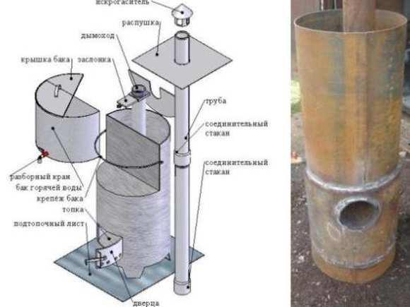 Как сделать печь для дома из трубы 639