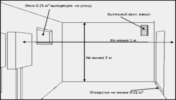 topochnaya-shema-trebovanija