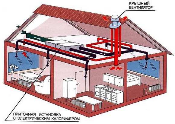 vytiajnaya-ventilaciya2