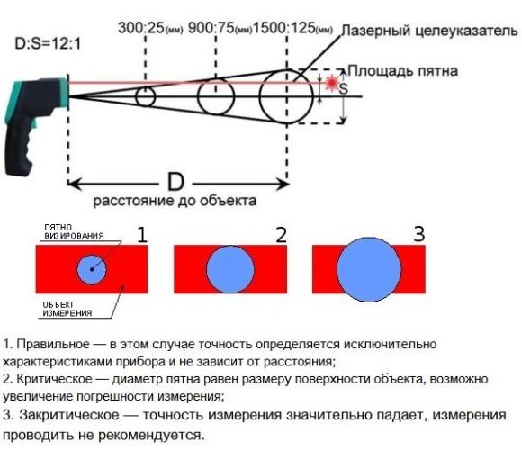 pirometr-1