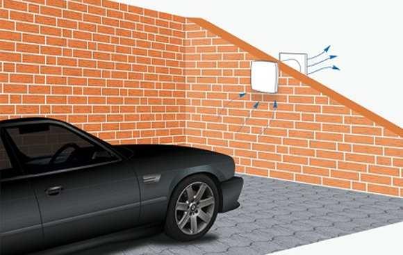 ventiljacija-garazhe