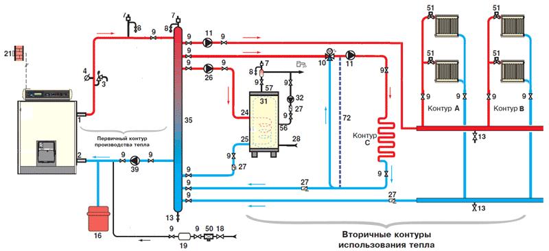 гидравлический расчет системы отопления программа скачать - фото 7