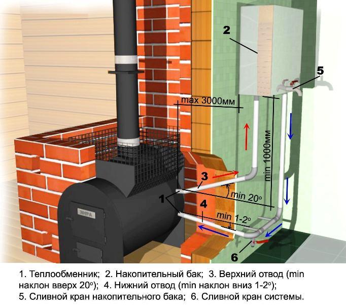 Установка теплообменника в печи Уплотнения теплообменника SWEP (Росвеп) GL-145N Шадринск