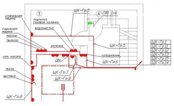 Первичный проект электрификации дома