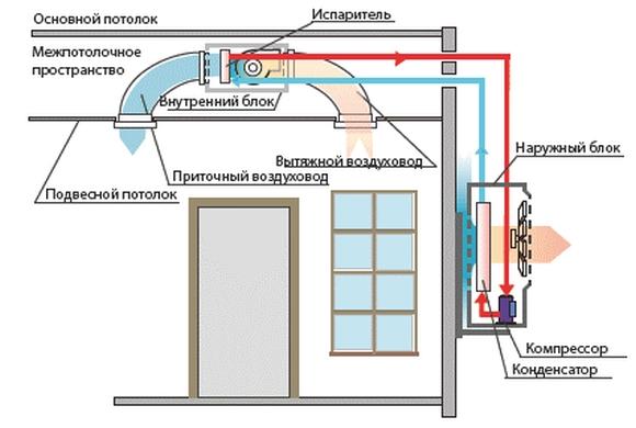 Теплоизоляция жидкая астратек киров