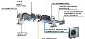 Правильный монтаж канального кондиционера — схема установки и комплектующие