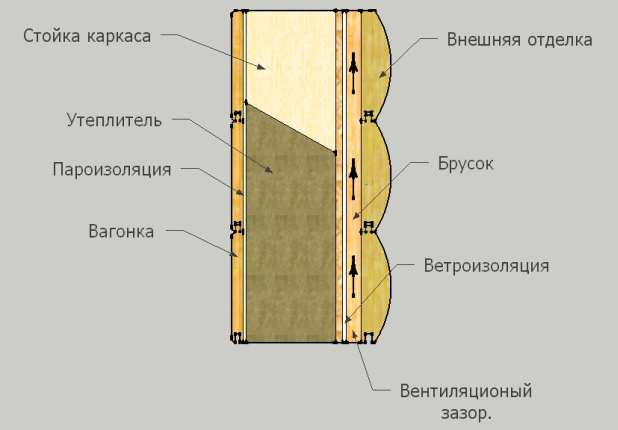 Shema-obshivki