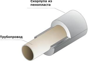 Uteplenie-penopolisterolom