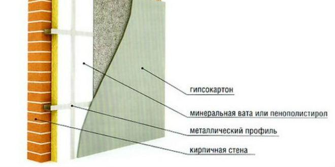 Как утеплить угловую комнату изнутри — выбор материалов и монтаж