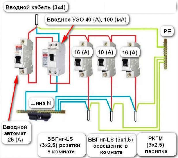 Схема подключения электрического щита загородного дома