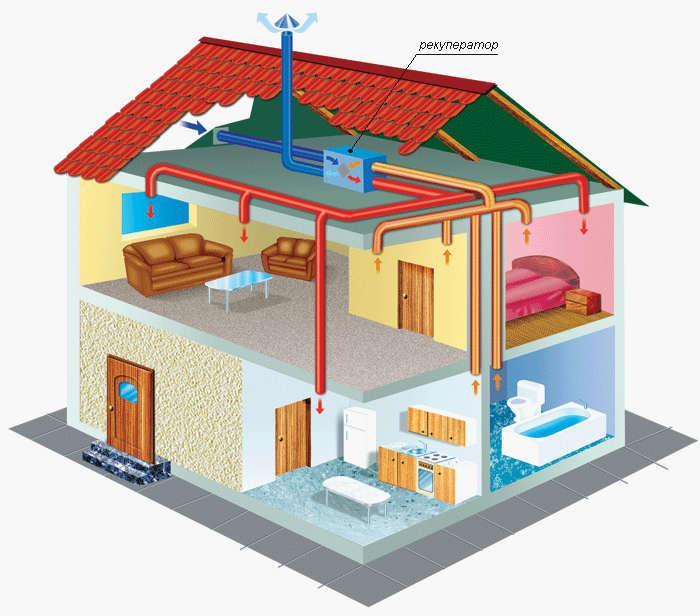Вентиляция в частном доме своими руками: схемы, видео 73