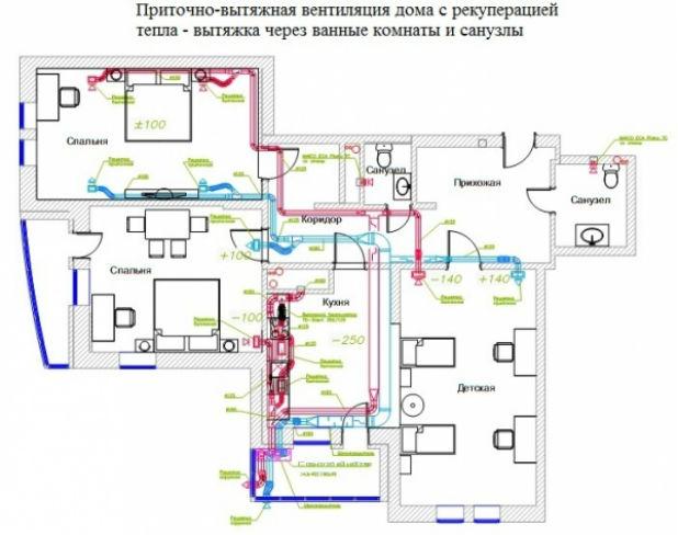 Схема вытяжной вентиляции в частном доме