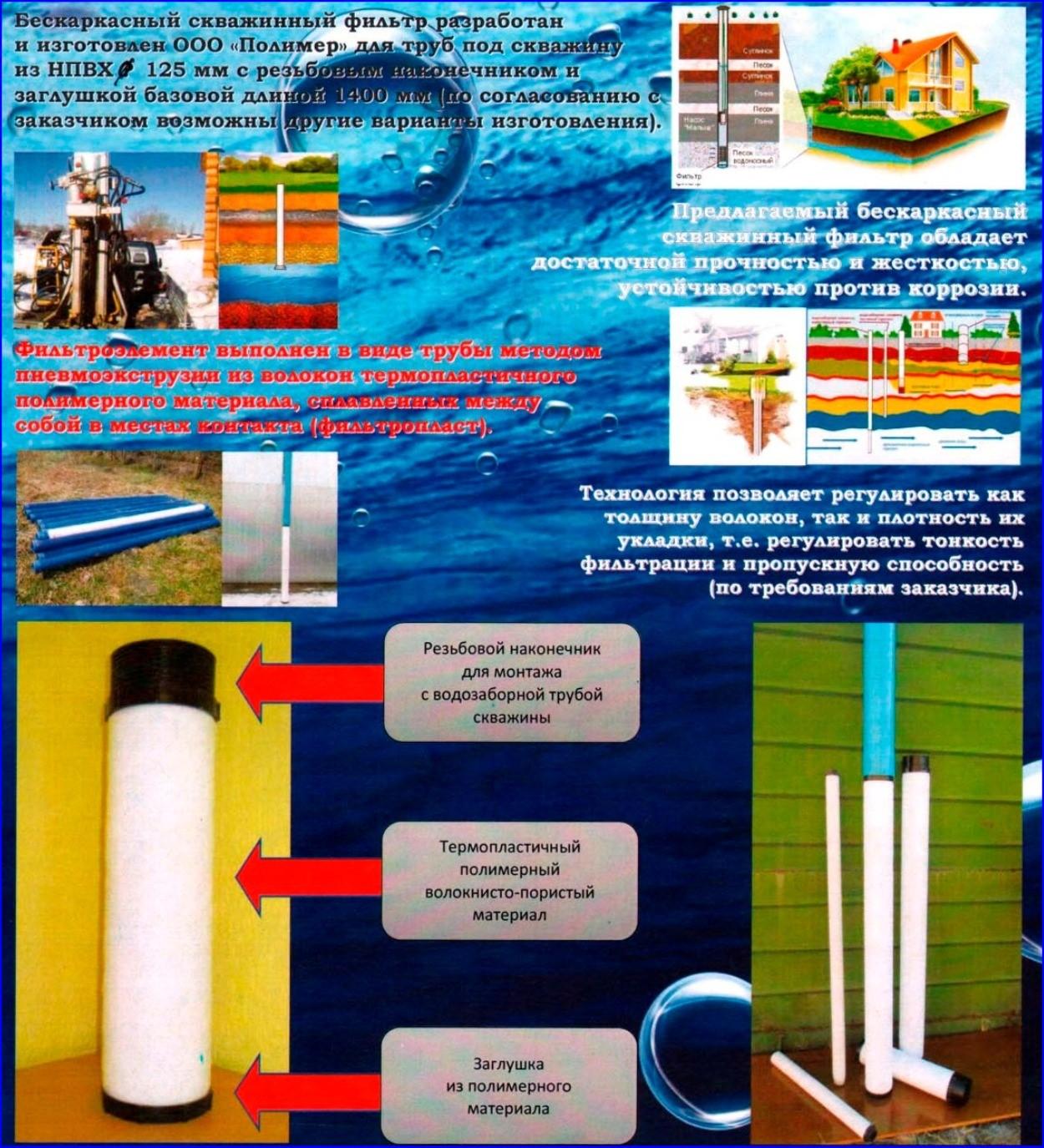Заводские бескаркасные фильтры для скважин.