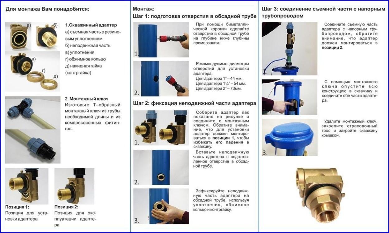 Инструкция по монтажу адаптера на скважину.