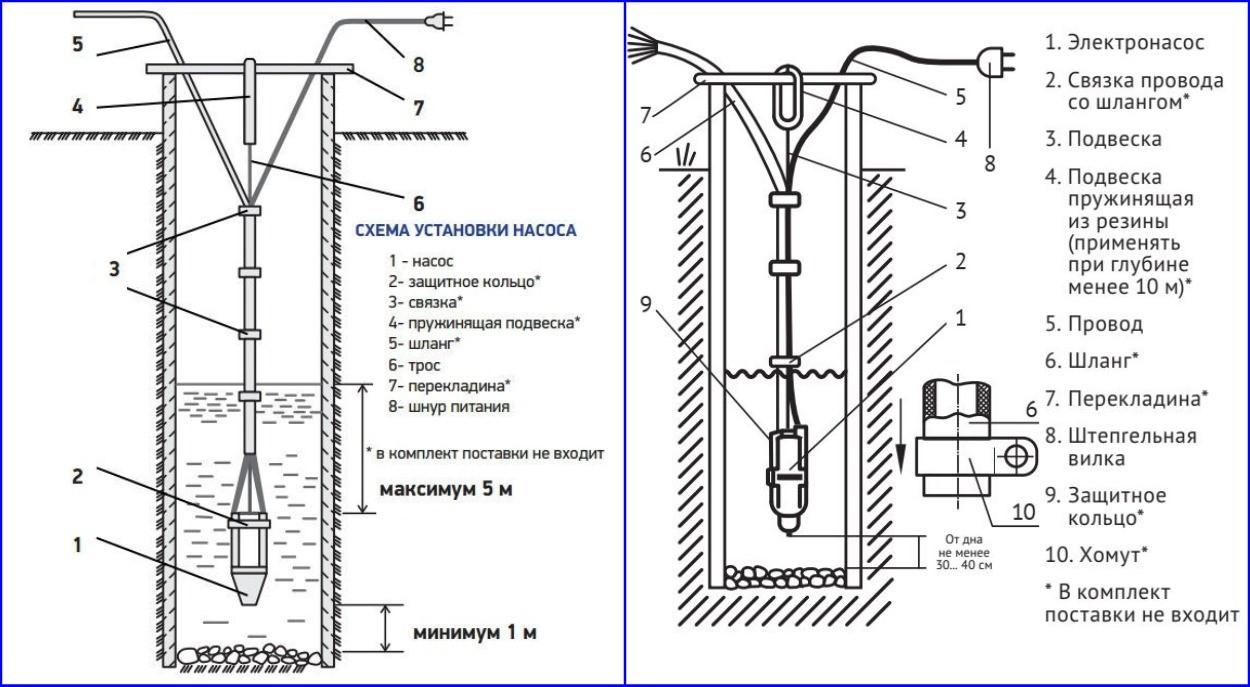 Монтаж вибрационного насоса.